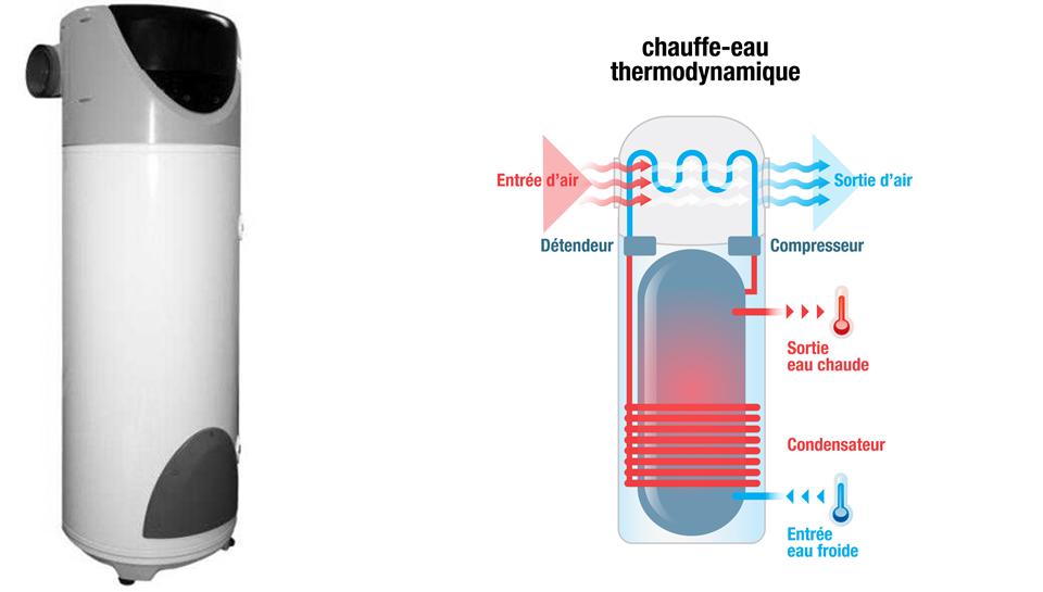 pompe a chaleur atlantic